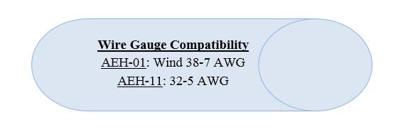 Wire-Gauge
