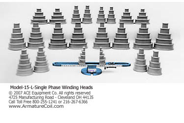 Concentric Coil Winding Head - Model 15-L