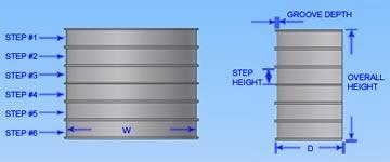 Coil Winder DIMS Model 15-T