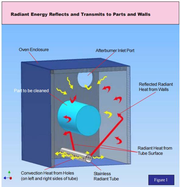 radiant-energy-reflects-and-transmits